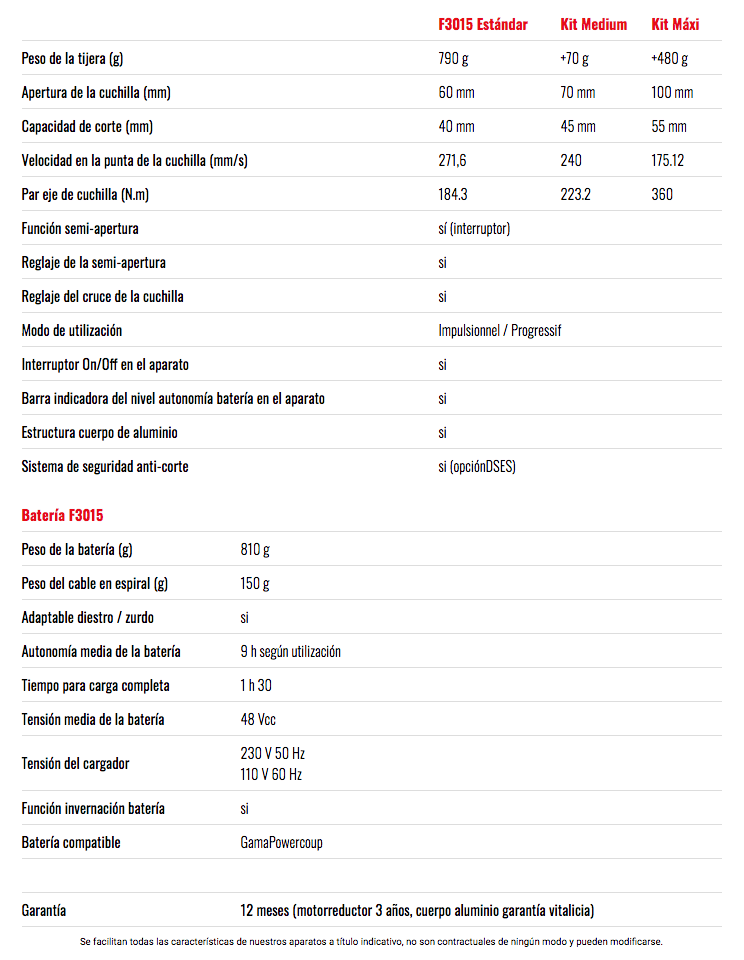 características técnicas Tijera de poda Electrocoup F3015 Standard