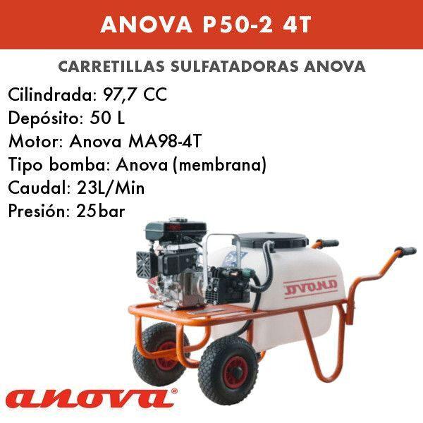 Carretillasulfatadora Anova P50-2 4 tiempos