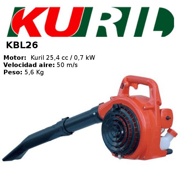 cortaseto-kuril-KBL26