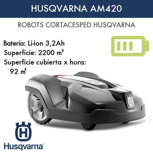 Robot cortacésped Husqvarna AM420