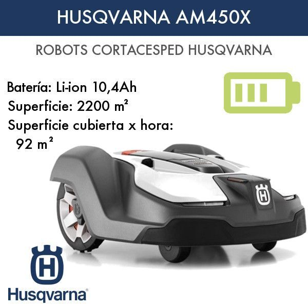 Robot cortacésped Husqvarna AM450X