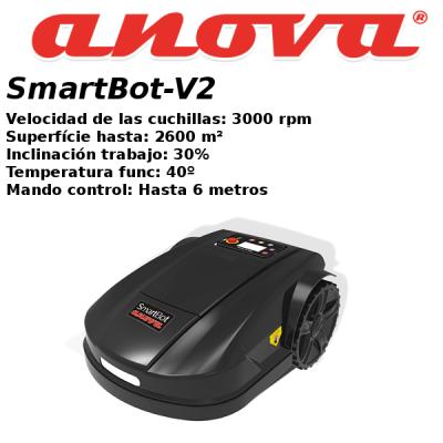 Robot cortacesped Anova SmartBot-V2