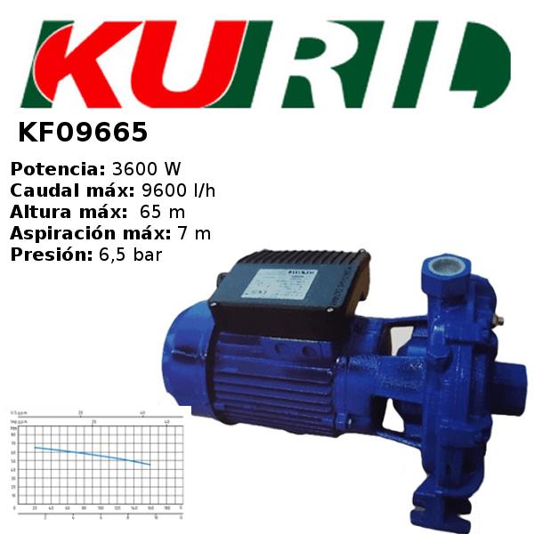 motobombas-kuril-kfo9665