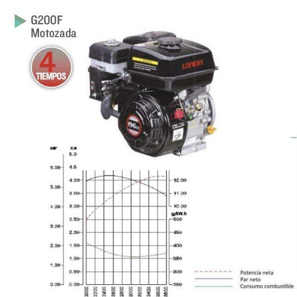 Motor Loncin G200F para motoazada