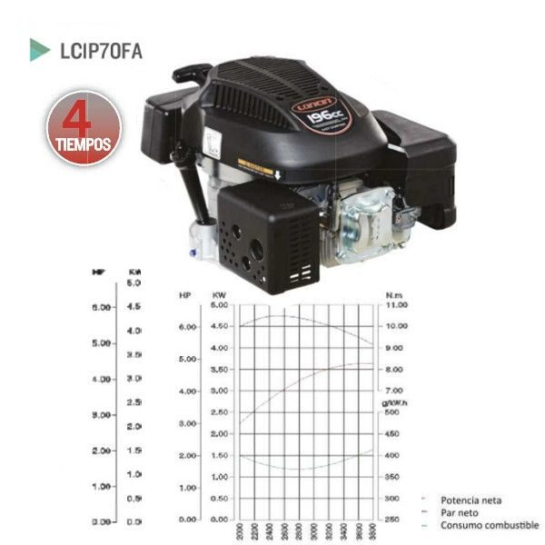 motor-loncin-lc1p70fa