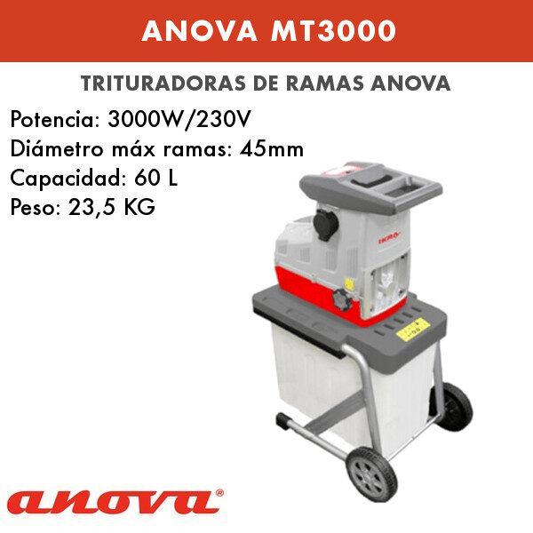 Biotriturador eléctrico Anova Ikra MT3000