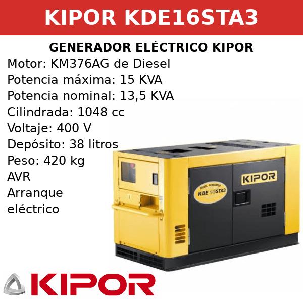 Generador Eléctrico KDE16STA3 de Diesel