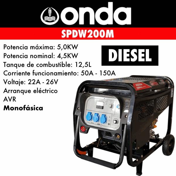 SPDW200M-onda