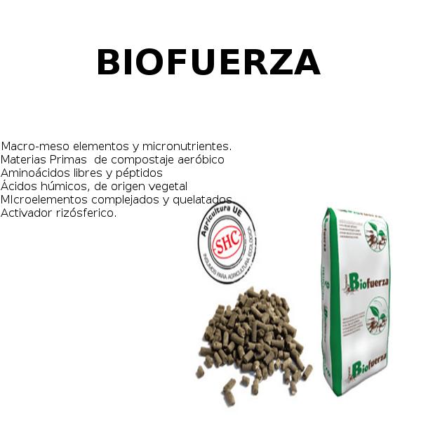 biofuerza