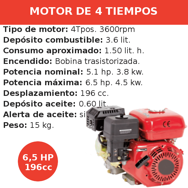 Motor 4 tiempos 166 cc