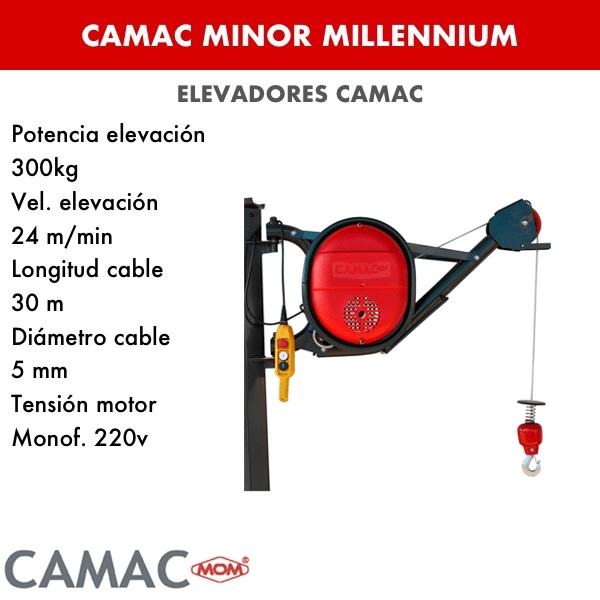 Camac Minor Millennnium