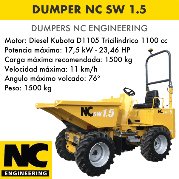 Dumper NC ENGINEERING SW 1.5