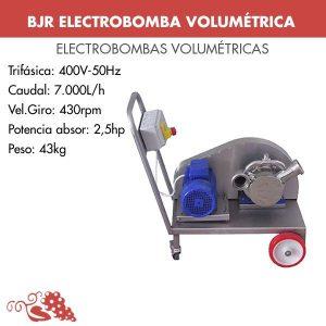 Electrobomba volumétrica con carro inox y reducción de polea