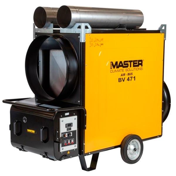 generador de calor airbus master BV 471 S