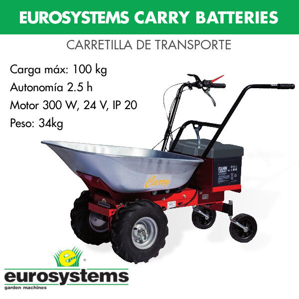 Eurosystems carry batteries